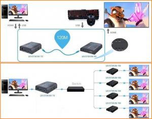 Фото Подовжувачи сигналу Lenkeng LKV373KVM Подовжувач HDMI з USB по Cat5/5e/6 на 120 м