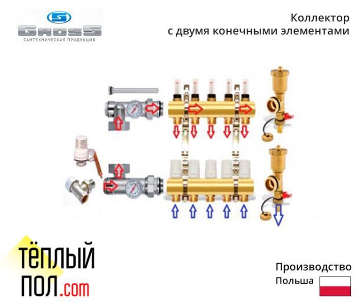 Коллект.с 2 конечн.элем. на 3 контура марки Gross (производво:Польша) в сборе