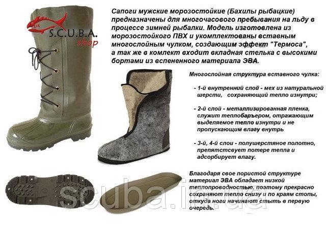 Бахилы рыбацкие (Беларусь)