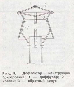 Фото Дефлектор Дефлектор Григоровича