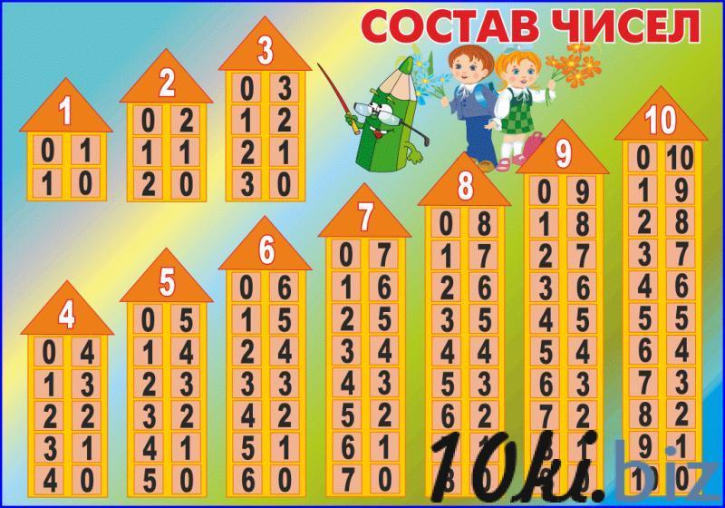 """Стенд """"Состав чисел"""" купить в Беларуси - Информационные стенды"""
