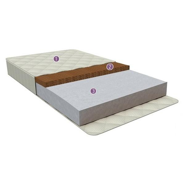 Детский матрас Афалина Анатомик Sleep Soft 125х65см