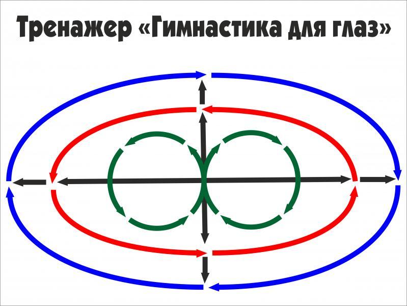 "Стенд- тренажер ""Гимнастика для глаз"" 1"