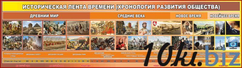 """Стенд """"Лента времени"""" купить в Беларуси - Информационные стенды"""