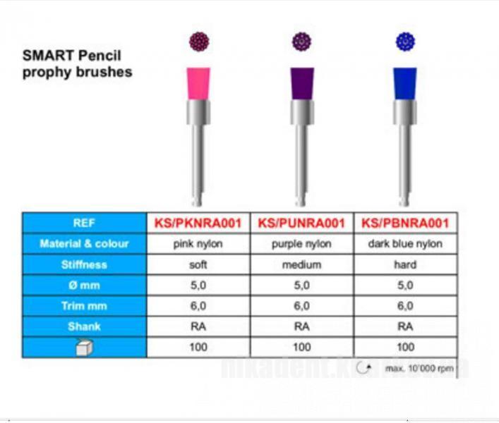 Фото Для стоматологических клиник, Полировочные системы Щетки натуральные цветные Smartbrush (Stoddard)
