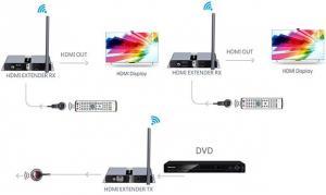 Фото Бездротові пристрої LenKeng LKV398 HDMI 4Kx2K бездротовий подовжувач до 200 метрів