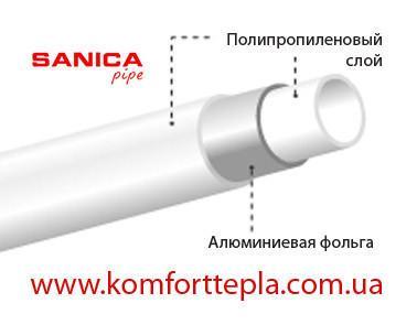 Трубы полипропиленовые Saniсa Stabi Combi pipe pn25 d40
