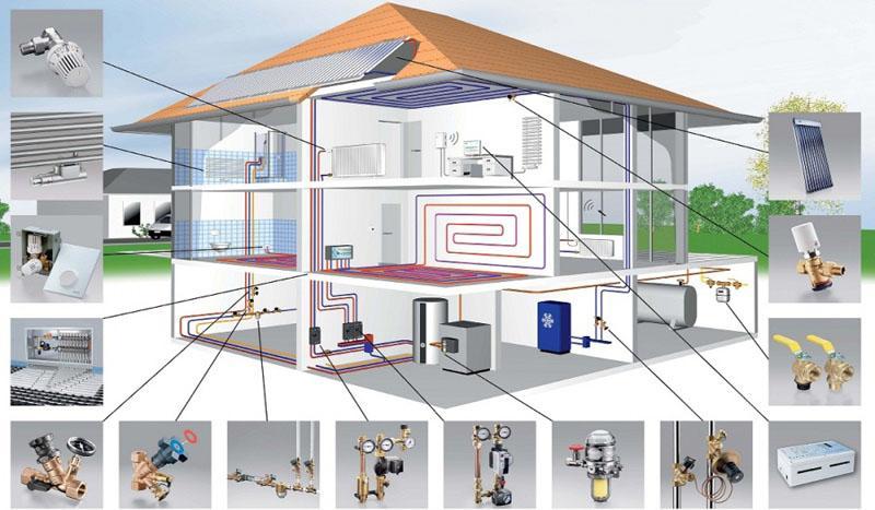 Проектирование сетей отопление и вентиляция