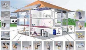 Фото  Проектирование сетей отопление и вентиляция