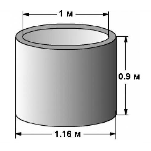Кольцо колодезное стеновое КС10.9 (диаметр 1 м), ГОСТ 8020-90, Серия 3.900.1-14