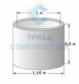 Кольцо колодезное стеновое КС10.6 (диаметр 1 м), ГОСТ 8020-90, Серия 3.900.1-14
