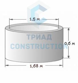 Фото  Кольцо колодезное стеновое КС15.6 (диаметр 1,5 м), ГОСТ 8020-90, Серия 3.900.1-14