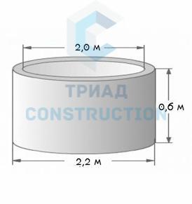 Кольцо колодезное стеновое КС20.6 (диаметр 2 м), ГОСТ 8020-90, Серия 3.900.1-14