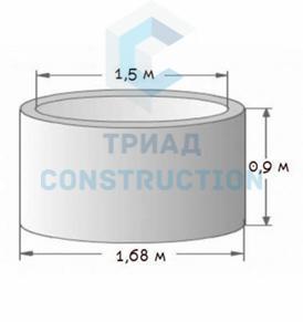 Кольцо колодезное стеновое КС15.9 (диаметр 1,5 м), ГОСТ 8020-90, Серия 3.900.1-14