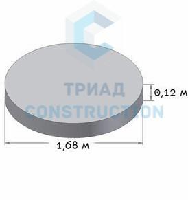 Плита днища колодца ПН15 (диаметр 1,5 м), ГОСТ 8020-90, Серия 3.900.1-14