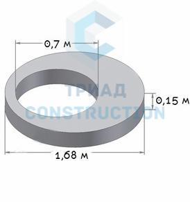 Плита перекрытия колодца 1ПП15-2 (диаметр 1,5 м, усиленная), ГОСТ 8020-90, Серия 3.900.1-14