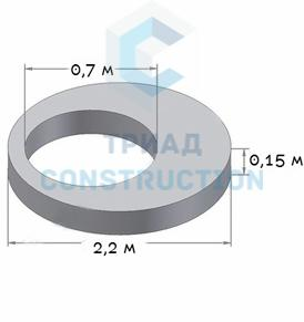 Фото  Плита перекрытия колодца 1ПП20-1 (диаметр 2 м), ГОСТ 8020-90, Серия 3.900.1-14