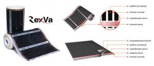 Фото Инфракрасный пленочный теплый пол.   Электрический пленочный теплый пол RexVa XiCa (на отрез) 1м2.