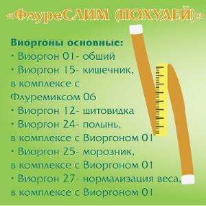 """Социальный набор """"ФлуреСЛИМ"""" (ПОХУДЕЙ)"""