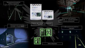 Фотолюминисцентные эвакуационные системы Acmelight FES (0,5; 1; 2,5 л)