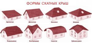Фото  Кровельные работы любой сложности в Одессе 0983448251
