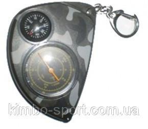 Курвиметр-1М
