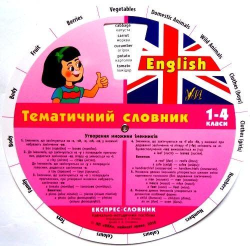 "Експрес-словник ""English. Тематичний словник. 1-4 класи"""