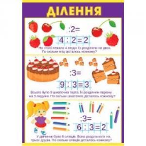 Фото Детская развивающая и обучающая литература, Плакаты обучающие Плакат навчальний
