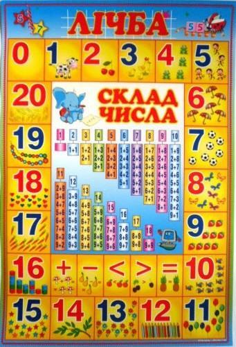 """Плакат А2 (картон) ЭУ-Лсч """"Лічба. Склад числа"""""""