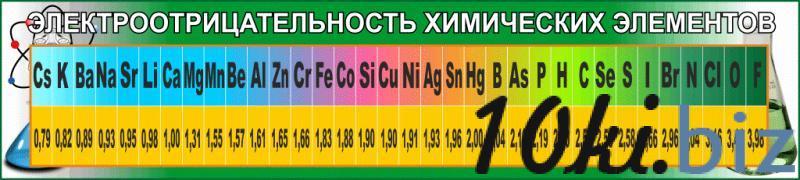 """Стенд """"Электроотрицательность химических элементов"""" купить в Беларуси - Информационные стенды"""