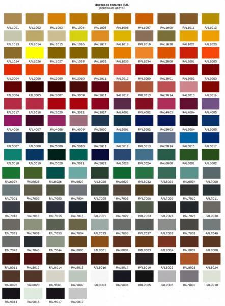 Фото Топ Сезонных Продаж Двухкомпонентная краска для пола  ISAVAL Duepol 4  л