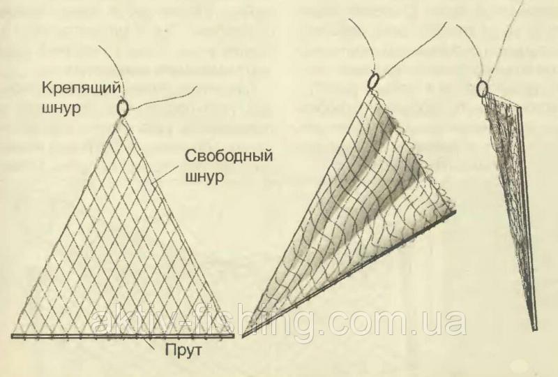 Фото Косынка рыболовная,полотно, ячейки в наличии от 18-50 Косынка рыболовная, полотно,размер 1.5*1.5*1.5, ячейка 32