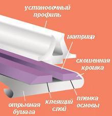 Биговальный канал 0,6Х1,6мм пластик (25,2м)