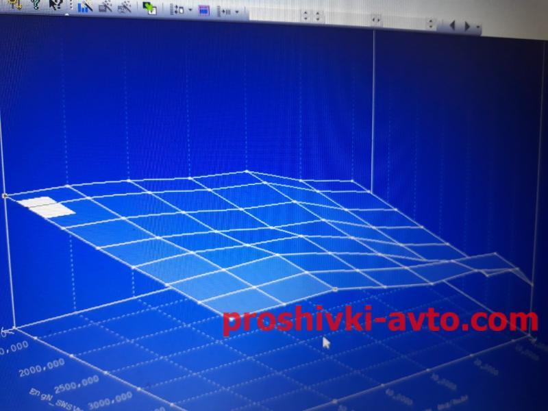 Фото DAMOS Files for WinOLS, damos Lamborghini damos Lamborghini HuracanLP610610.5PS / 449KW Engine Bosch MED17.1.1 4T0907552A