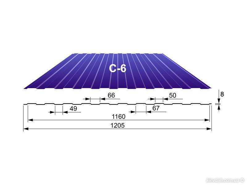 Профнастил С-6, Стеновой, 0,45 мм, Матовый Полиэстер, Азия