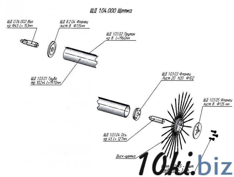 Диски щеточные комплект для щетки ЩД-01 Навесные уборочно-подметальные щетки в России
