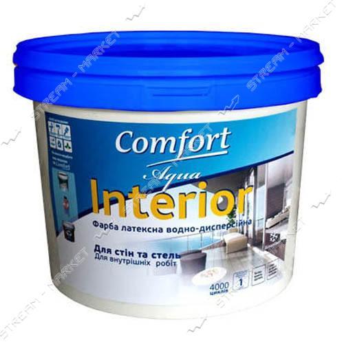 Краска водоэмульсионная Comfort ВД-АК Интерьерная 1.4кг