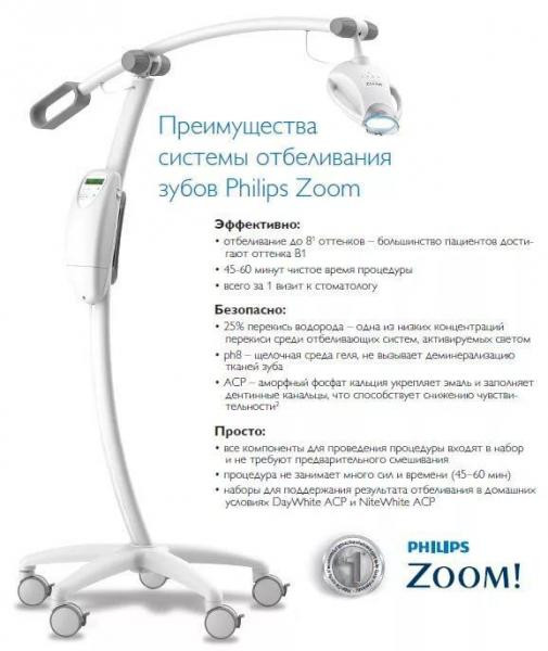 Лампа для отбеливания зубов Philips Zoom WhiteSpeed, ZOOM 4
