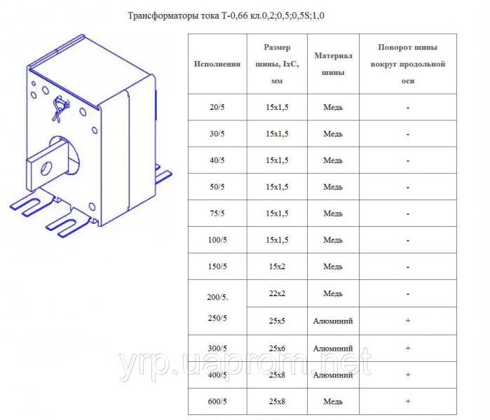 Трансформатор тока Т066 500/5  к.т. 0,5S