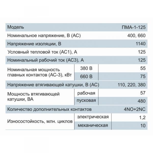 Контактор електромагнітний ПМА-1, 125А