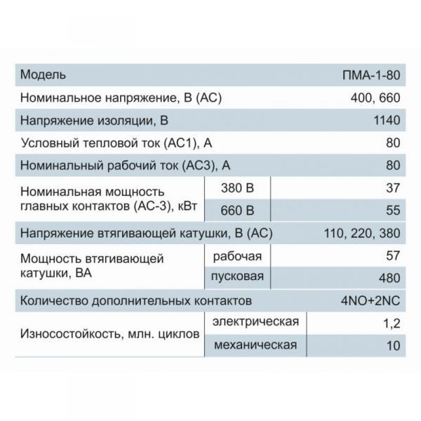 Контактор електромагнітний ПМА-1, 80А