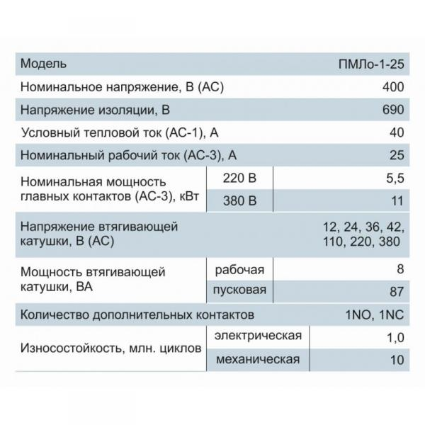 Контактор ПМЛо-1-25