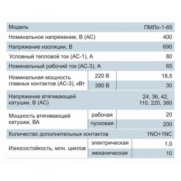 Контактор ПМЛо-1-65