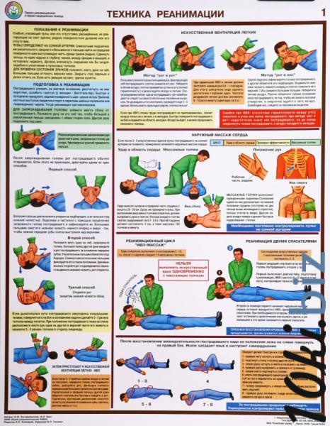 """Плакаты """"Первичная медицинская помощь"""" (комплект 6 штук) купить в Беларуси - Информационные стенды"""