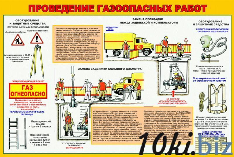 Стенд  Газоопасные работы 1 купить в Беларуси - Информационные стенды