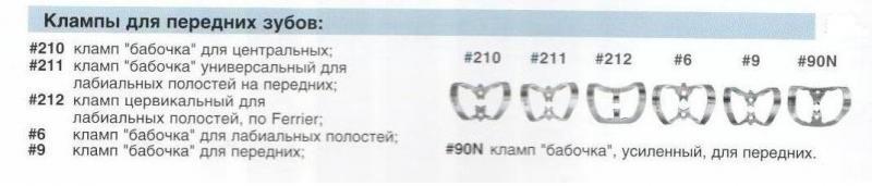 Кламп для передних зубов