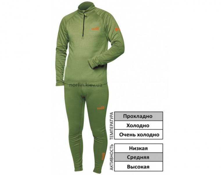 Термобелье Norfin Hunting Base (XS - XXXXL)