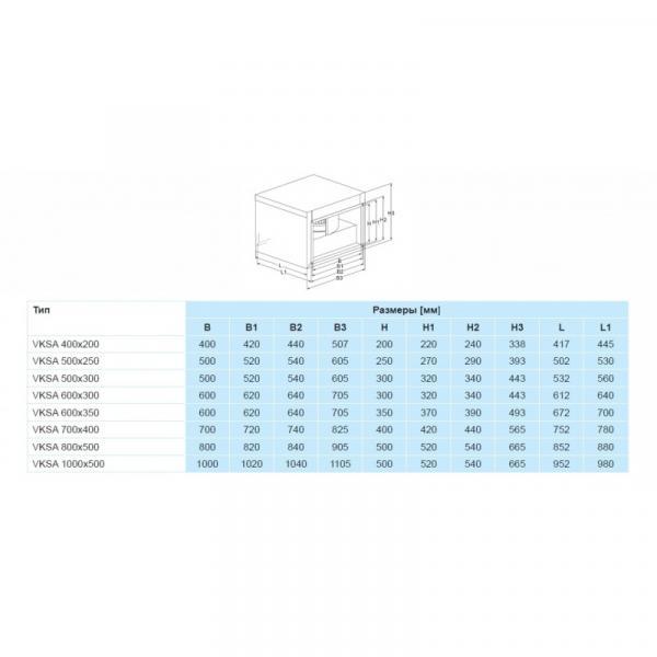 Фото Вентиляция, Промышленные вентиляторы, Вентиляторы для прямоугольных каналов Канальный вентилятор Salda VKSA 500x250-4 L1